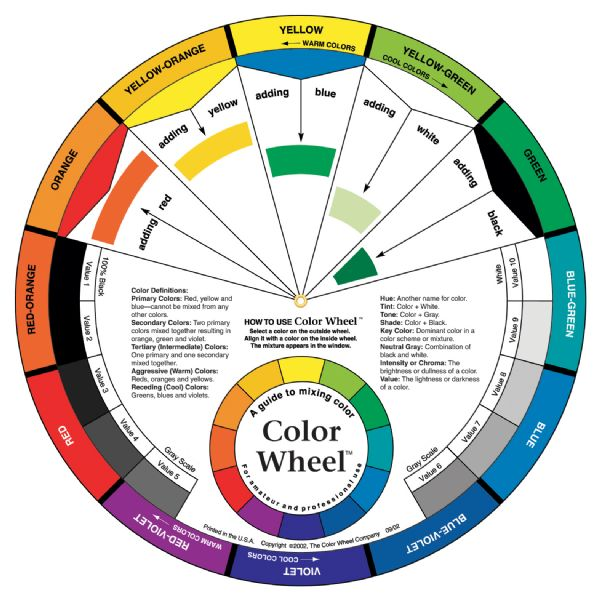Color Wheel™ Large Color Mixing Guide
