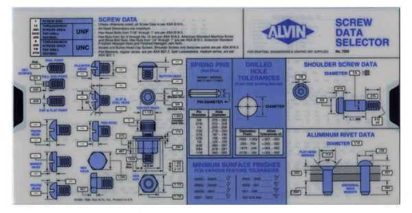 Alvin Screw Data Selector