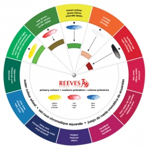 Reeves Watercolor Color Wheel