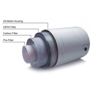Pre-Filters for AllerAir 6000 AH Exec, 6000 AH Vocarb, 6000 D AH Exec, 6000 D AH Vocarb, 6000 D Exec, 6000 D Vocarb, 6000 DX Exec, 6000 DX Vocarb, 6000 Exec, 6000 Vocarb, 6000 W Vocarb, Salon 6000 and Project 007 Series Air Purifiers: Pack of 8