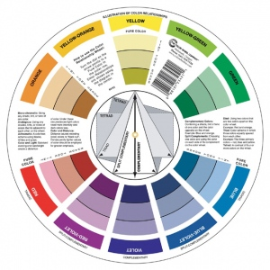 "Color Wheel™ Large Color Mixing Guide: Wheel, 9 1/4"", (model CW9), price per each"